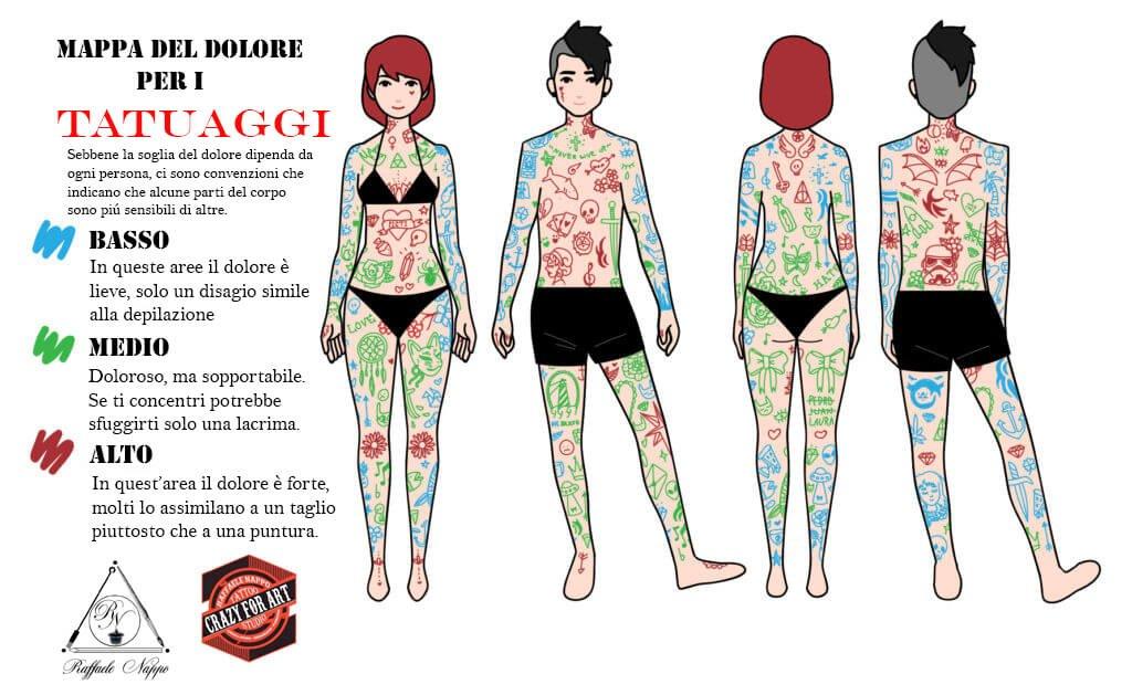 mappa del dolore tattoo